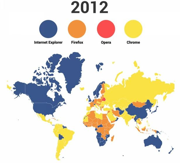 Browser 2012