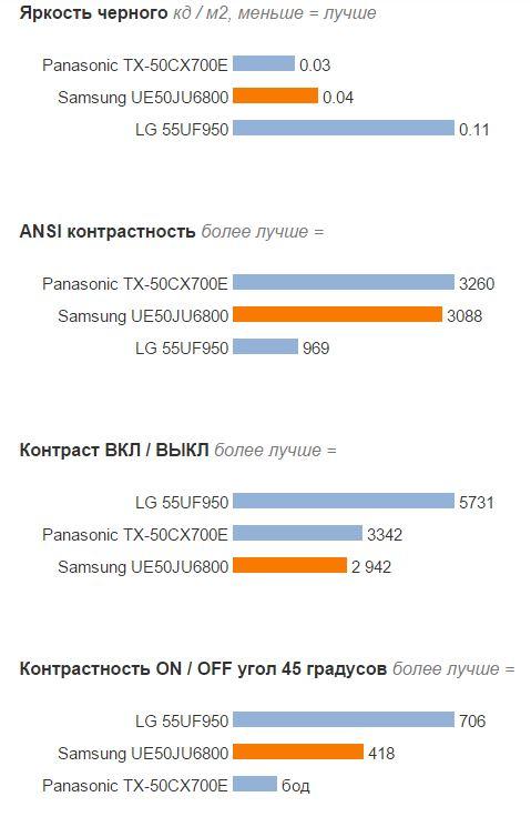 SamsungJU6800