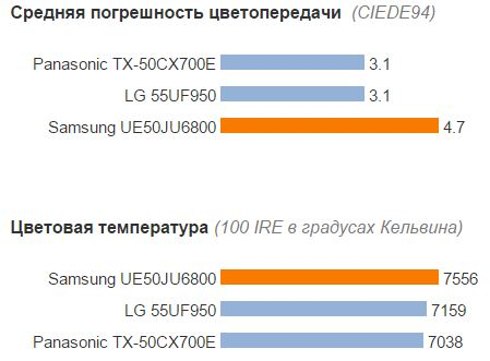 SamsungJU68001